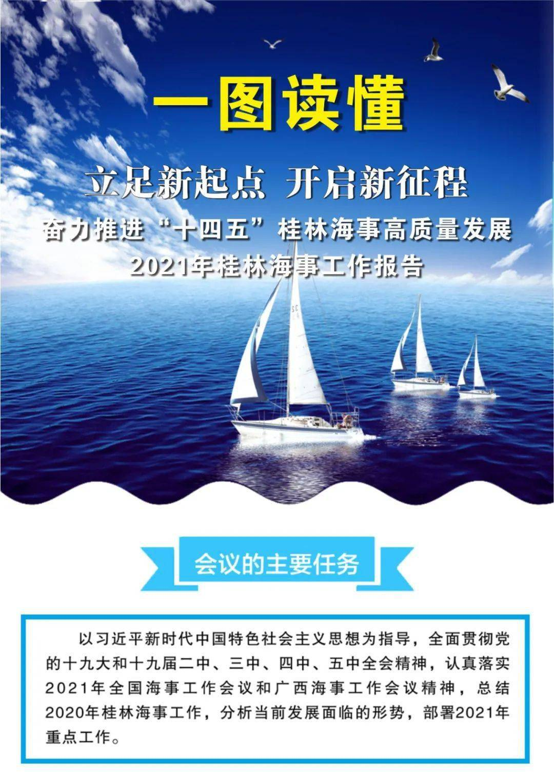一图读懂2021年桂林海事工作报告
