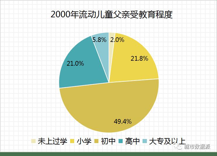 2019流动人口_流动人口婚育证明图片