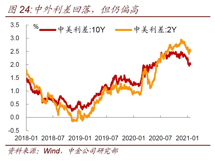 【中金固收·利率】开年利率债早配置早收益