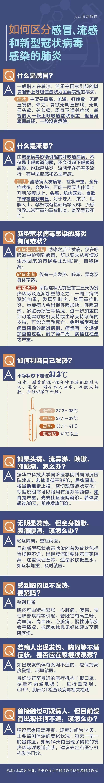 【疫情防控】如何区分感冒流感和新冠病毒肺炎