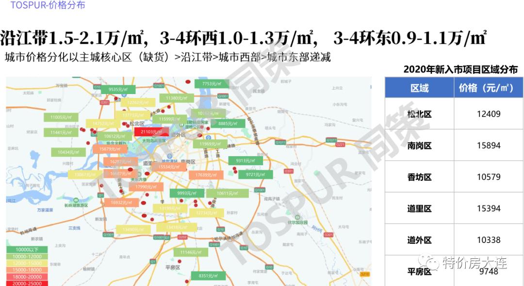 吉林各市2021年gdp_吉林各市图片