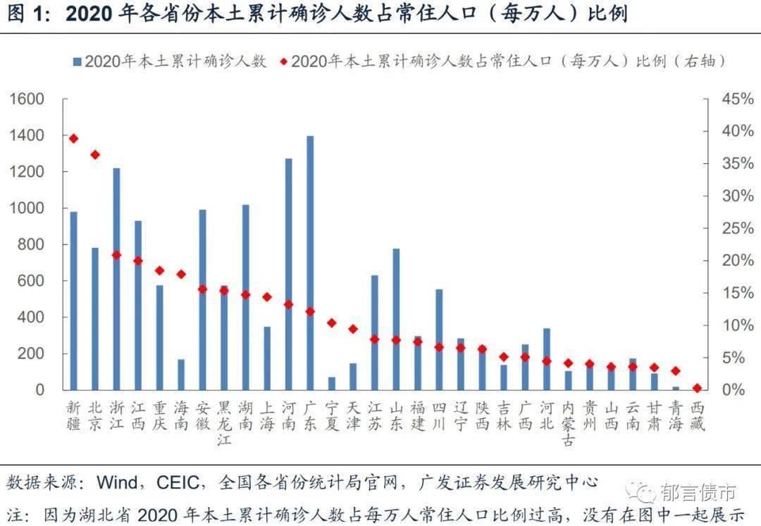 唐山2019gdp增速_唐山大地震