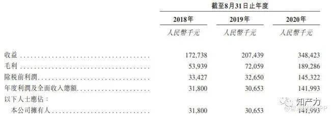 """中国科大教育遭中国科大""""打假"""",上市前景存疑;从年16亿到5亿?中超版权大缩水?_技术"""