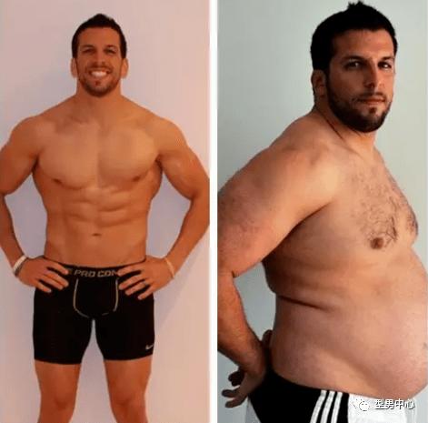 """斗牛牛小游戏:从肌肉男到""""死胖子"""",再从""""死胖子""""到肌肉男!看完就知道减肥有多难了......"""