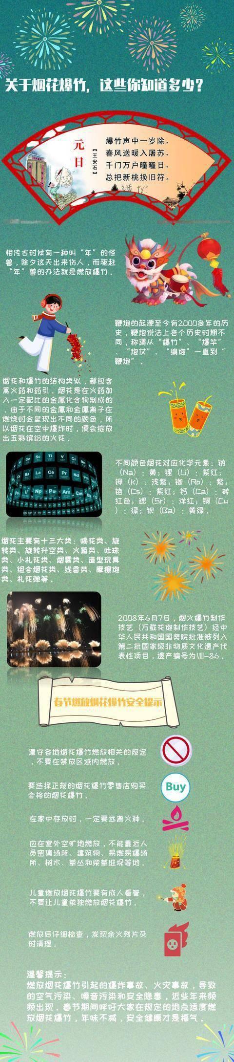 天顺登录:关于烟花爆竹,这些你知道多少?_锦州