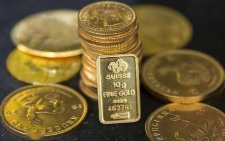 黄金亚洲板块:特斯拉未来将回到1840美元以上或投资黄金期货