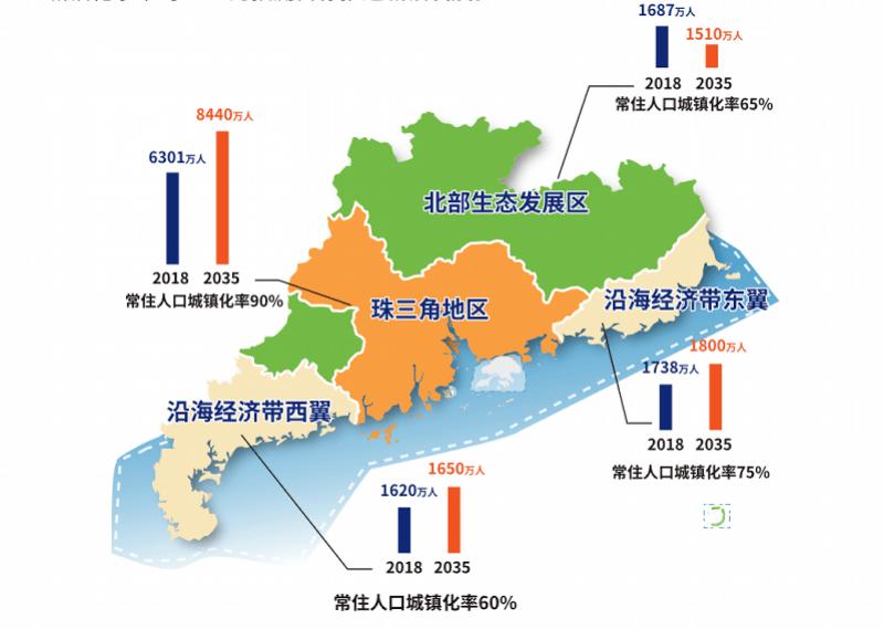 中山各区镇人口数据统计_中山各区地图(2)