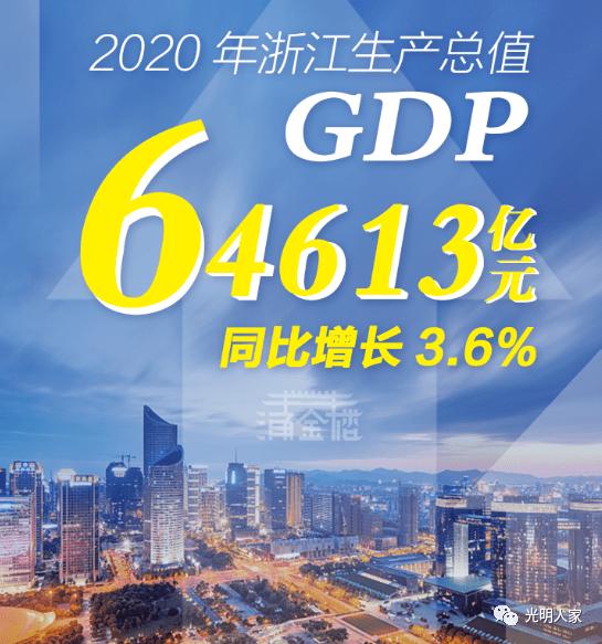 2020浙江经济总量_浙江经济生活频道图片