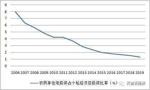 gdp包括宅基地吗_徐州第27 全国GDP 五十强名单出炉