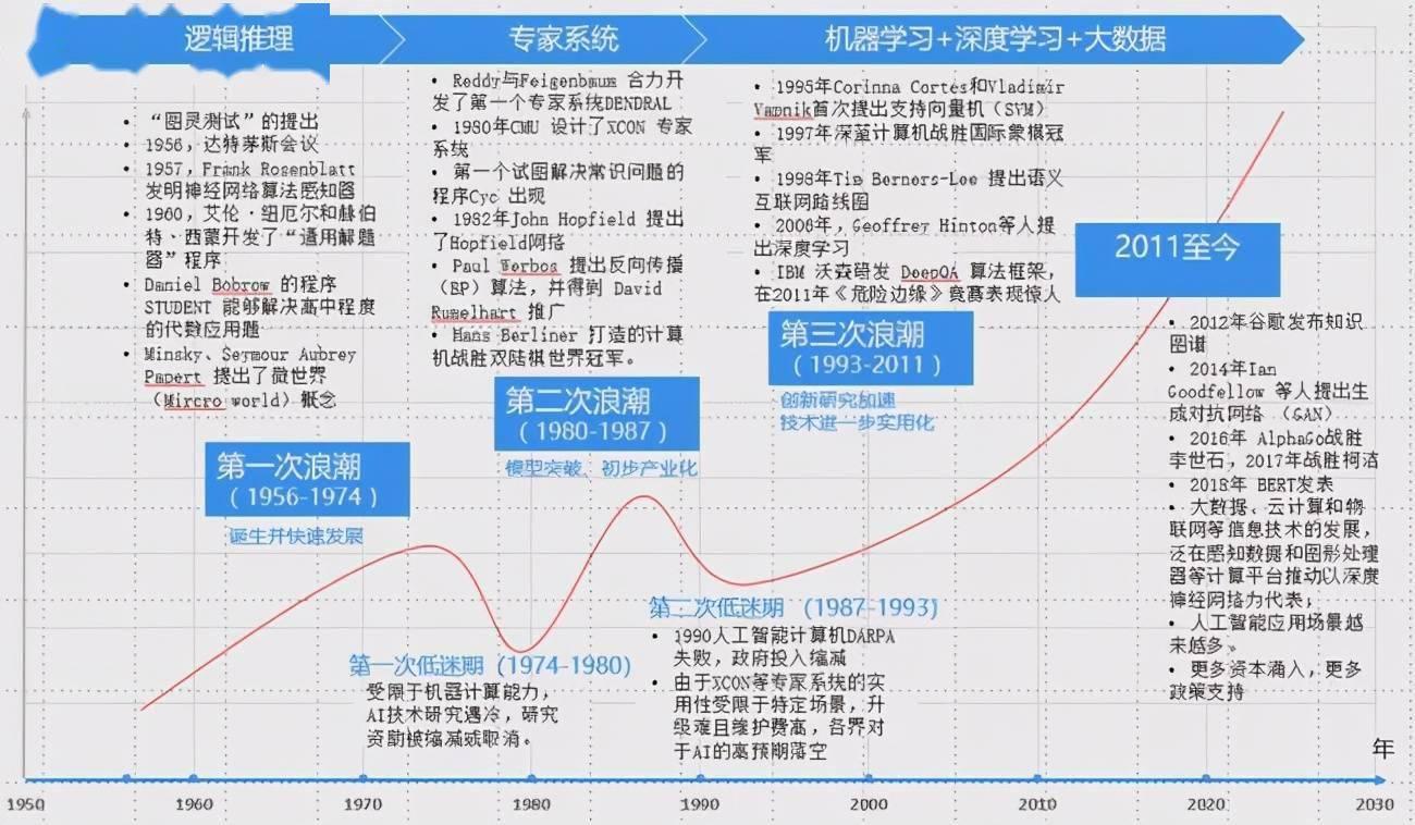 """华人AI学者大盘点:清华培养人才最多,韩家炜、吴恩达论文被引数""""登顶""""  第2张"""