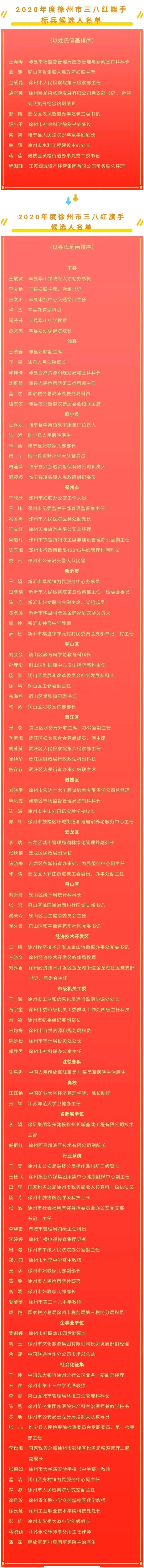 【公示】2020年度徐州市三八红旗手标兵、徐州市三八红旗手(集体)公示