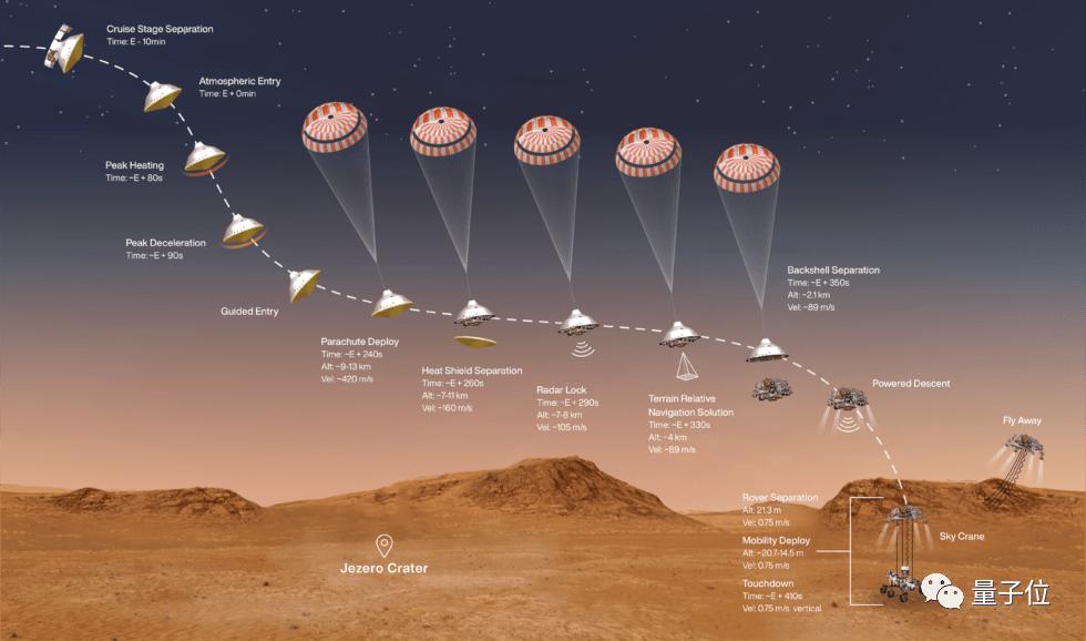 人类刚给火星送去Linux系统,以及一款安卓手机芯片  第5张
