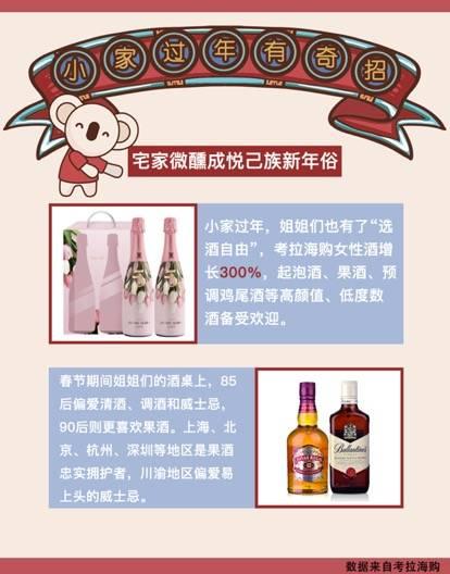 春节电商酒水档:茅五洋等为消费爆款,果酒、起泡酒等销量增速快