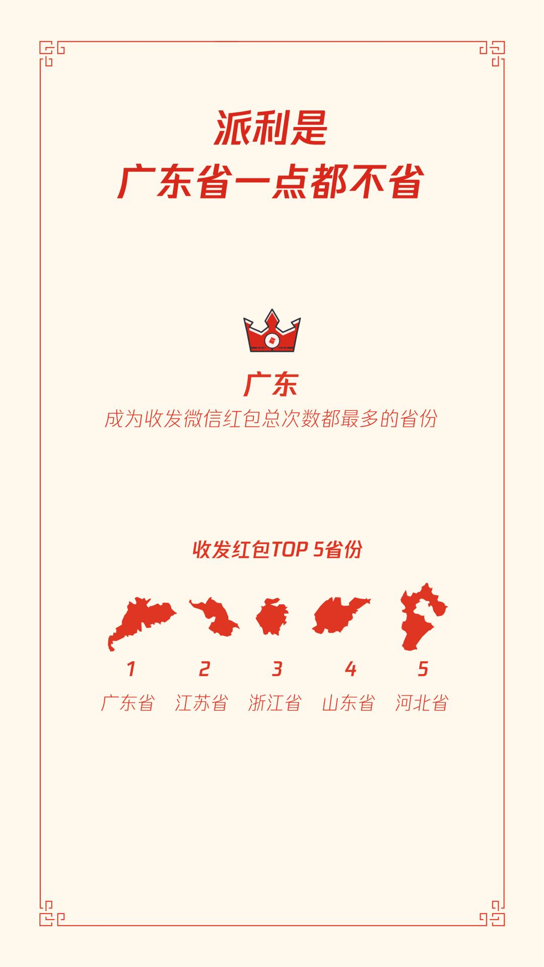 """首份""""原年人""""春节报告:外卖活跃度增长163%,百货及购物中心小程序增长6倍  第1张"""