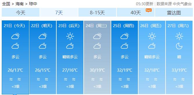 """海南发布预警!台风""""杜鹃""""将于明晚移入南海……"""