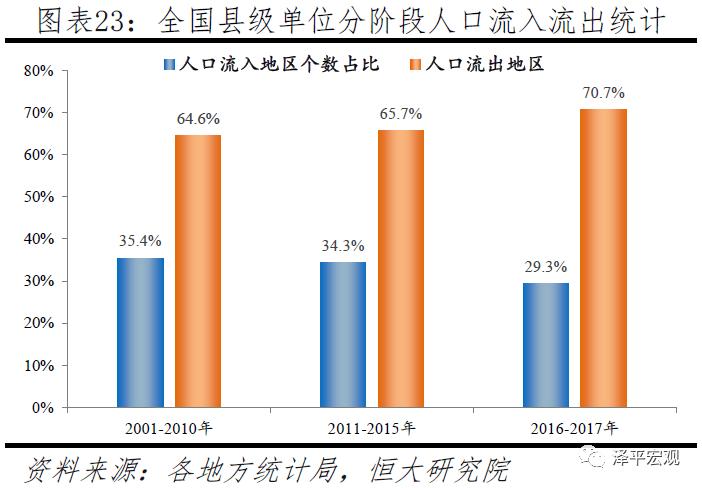 2020林州市人口普查数据_2020全林州市规划图