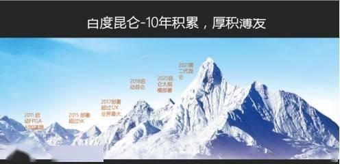 """荣膺2020""""中国芯""""优秀产品奖 百度昆仑芯片引领AI造芯新势力"""