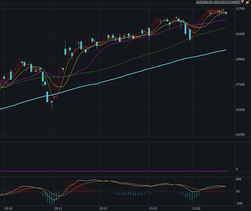 美股三大指数全线低开 特斯拉跌超7%
