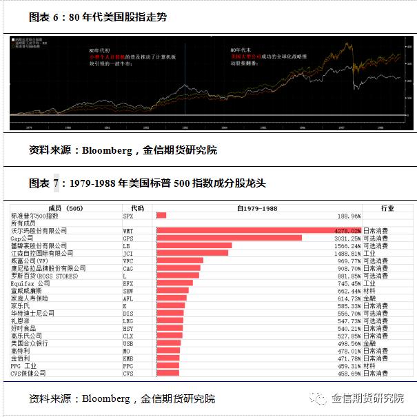 """gdp与股票_关于""""股市背离GDP--中国宏观经济与证券市场趋势评析""""的评论"""