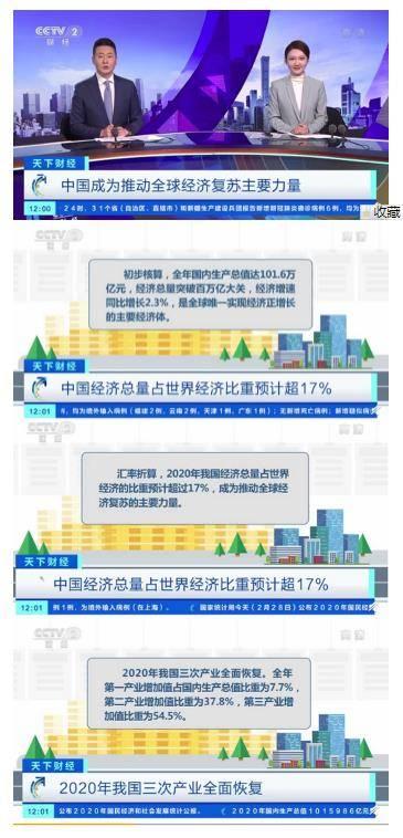 1980年中国经济总量排在世界_1980年经济特区图片
