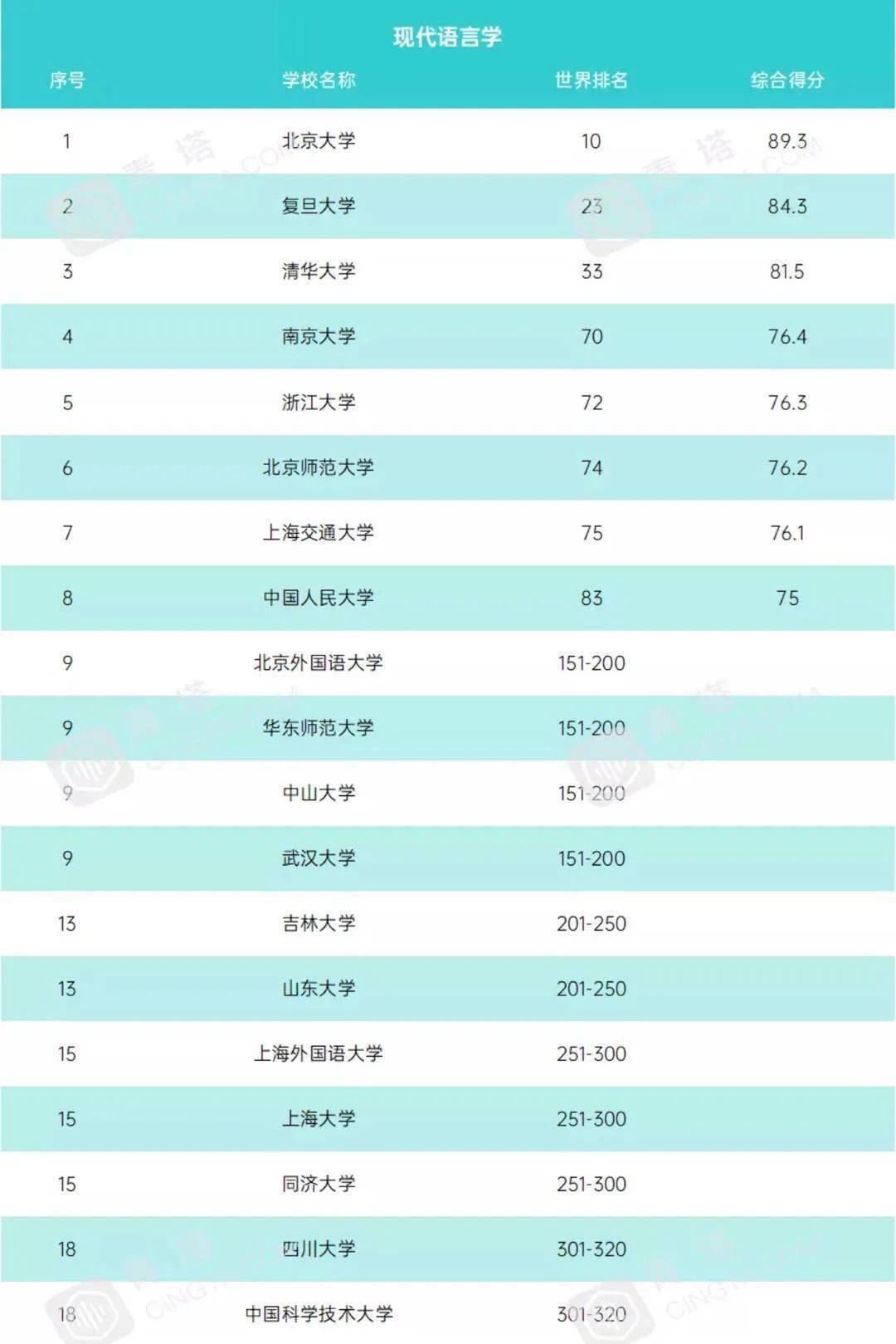 世界语言排名_世界语言使用人数排名