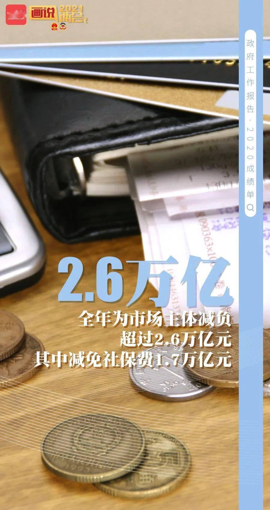 21张海报GET2021年政府工作报告