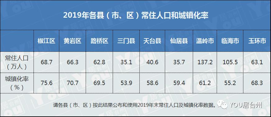 2020年全省gdp排名_山东省市一季度成绩总结,切忌自说自话