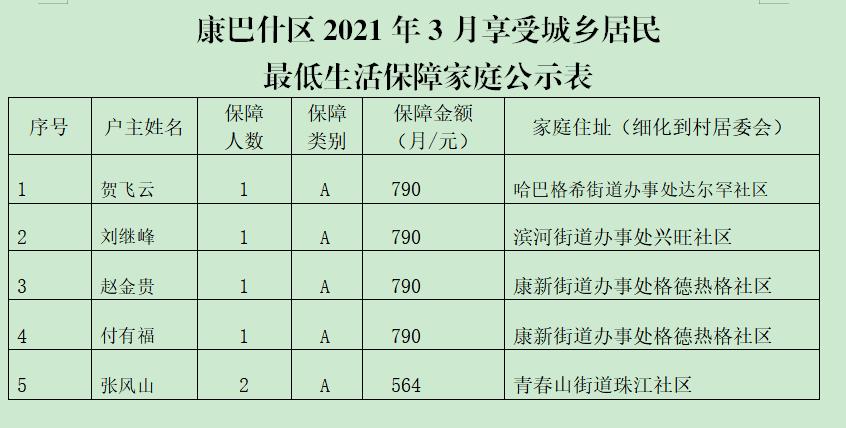 鄂尔多斯人口2021_内蒙古鄂尔多斯与山东青岛的2021年上半年GDP谁更高