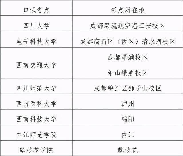 四川2021年上半年大学英语四六级考试报名将于3月22日至4月6日进行