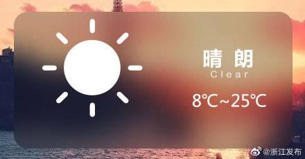 浙江明天晴到少云,最高温25℃