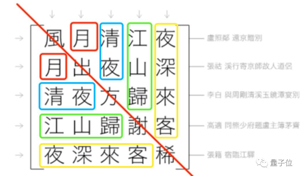 妙哉!用文言文编程 竟从28万行唐诗中找出了对称矩阵的照片 - 17