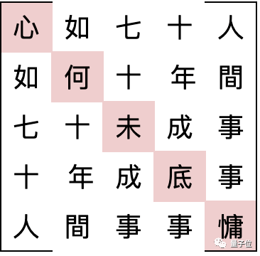 妙哉!用文言文编程 竟从28万行唐诗中找出了对称矩阵的照片 - 6