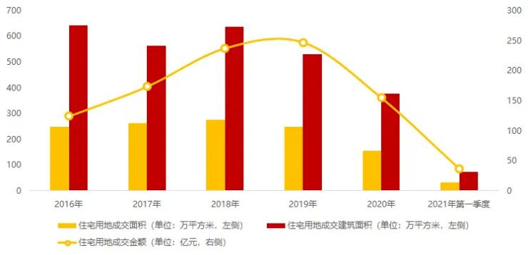 石家庄2021年第一季度GDP_2021年一季度GDP 石家庄PK唐山,石家庄 更胜一筹(3)