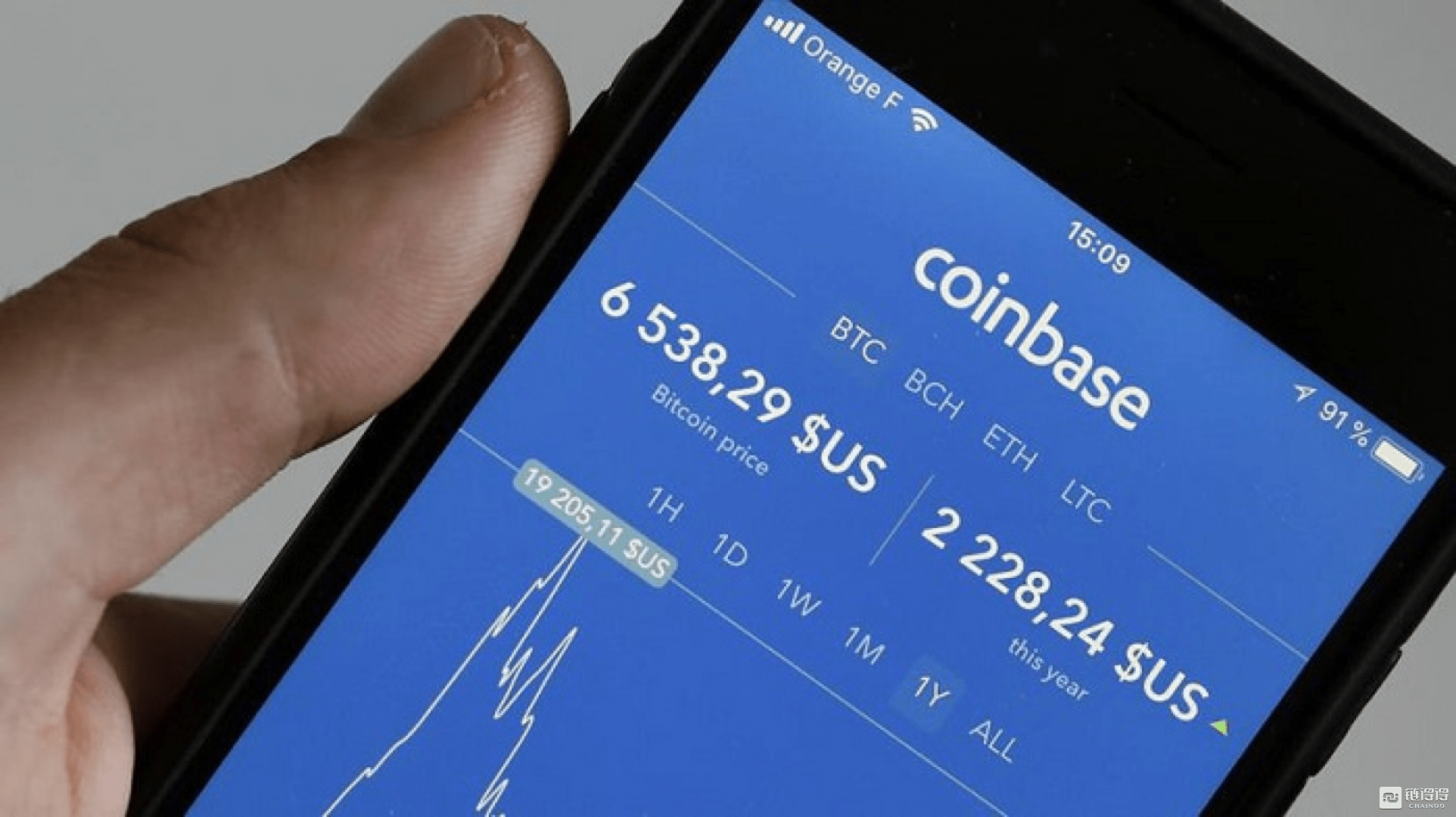 关于Coinbase的上市,你想知道的都有