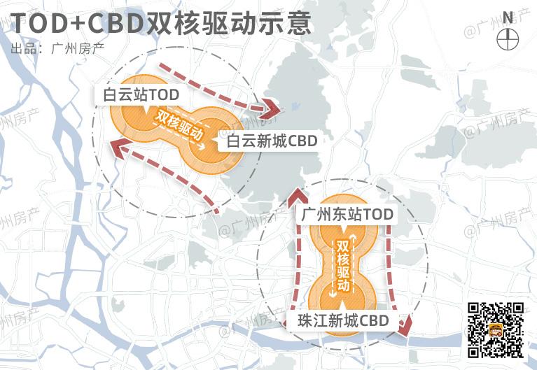 TOD+CBD,这才是广州城央该有的爆发力