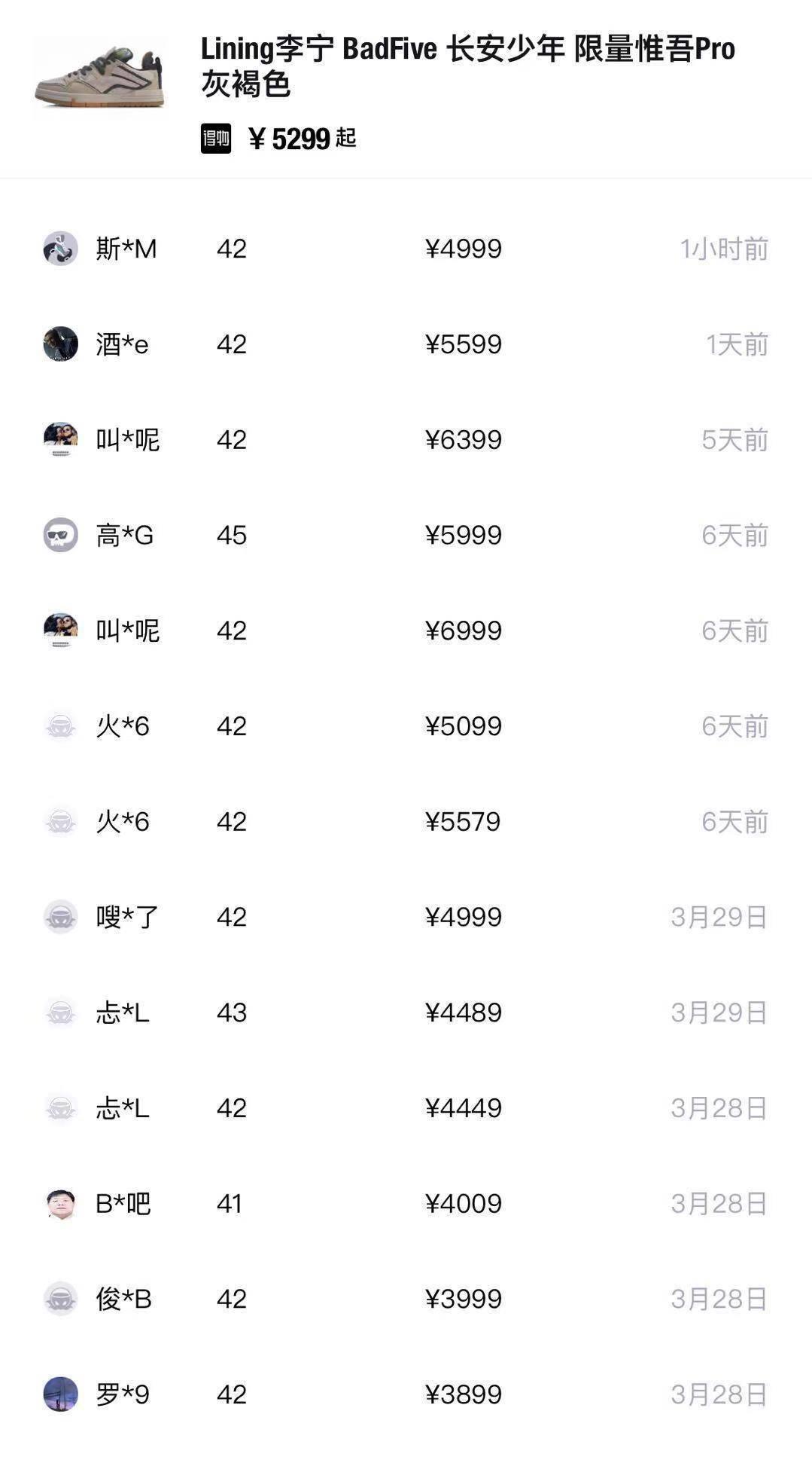 """国产鞋原价1500炒到49999?""""炒鞋""""当心""""鸡飞蛋打""""的照片 - 6"""