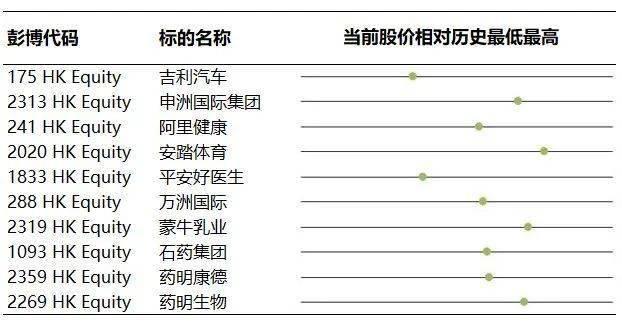 港股新时代:结构性存款(下)