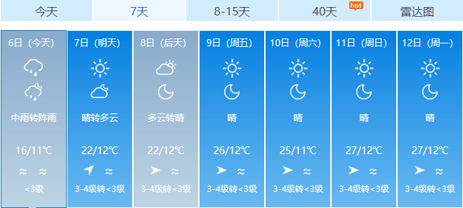 """下雨天的昆明堵""""红""""了!从明天开始,天气是......"""