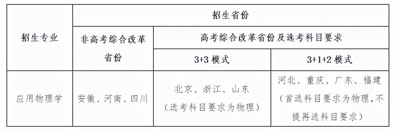 电子科技大学2021年强基计划招生简章公布 4月11