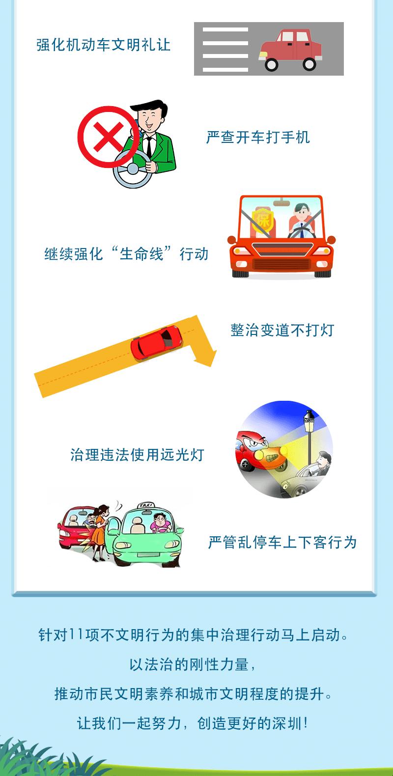 深圳发布治理清单,向这些不文明行为说不!