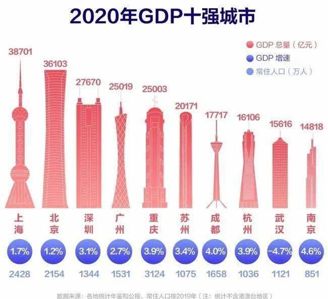 2020河南各市gdp排名_2020年河南省各市GDP排行榜(完整版)