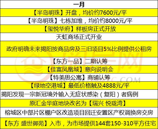 揭阳一季度gdp微头条_普宁市前三季度经济数据公布 GDP总值居揭阳第一