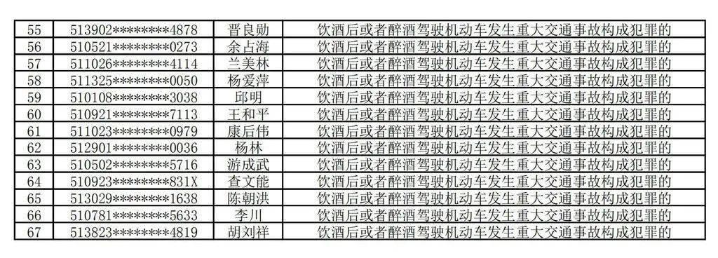 注意!5月1日起遛狗不拴绳涉嫌违法【新闻速览】