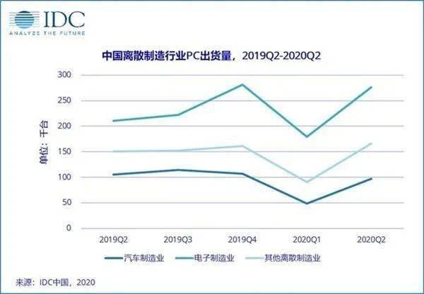 又一国产PC新势力诞生!市场竞争更激烈了