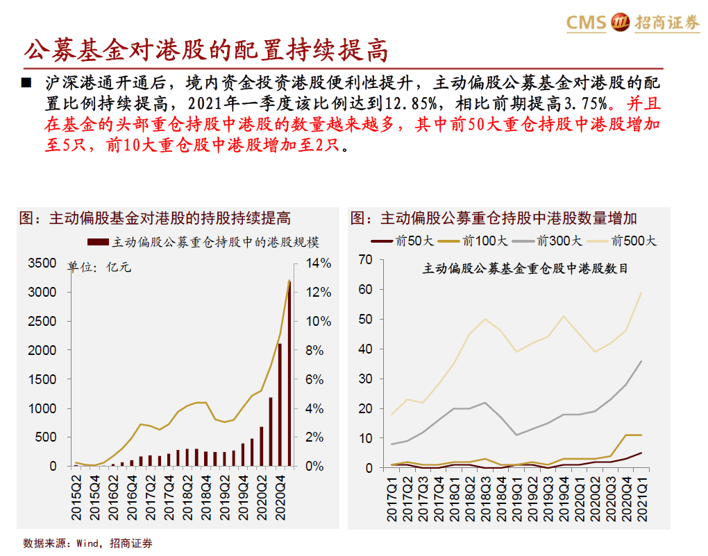 领航集团Q1持仓:增持顺周期芯片卖出90%以上阿里股票 联合基因00399股价