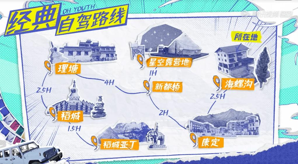 "5000w网友跟着刘昊然、王俊凯""vlog""去旅行:带上我!"