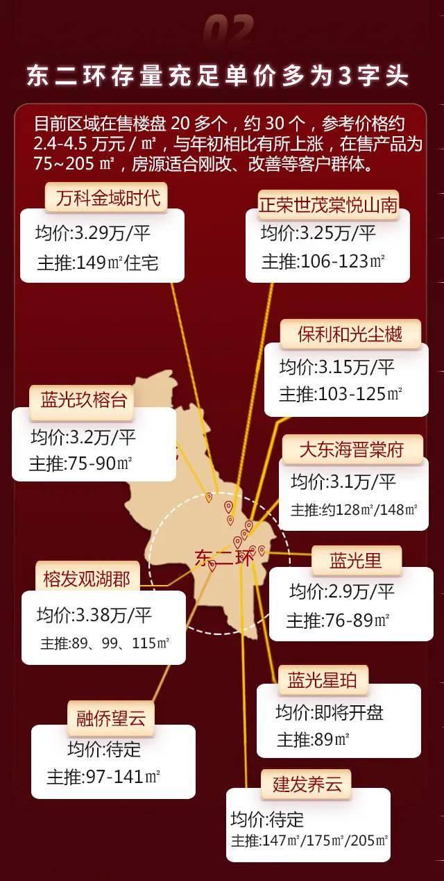 福州5.1房价数据出炉:东二环成香馍馍!上街房价突破2万!  第3张