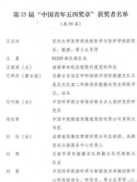 """第25届""""中国青年五四奖章""""评选结果揭晓"""