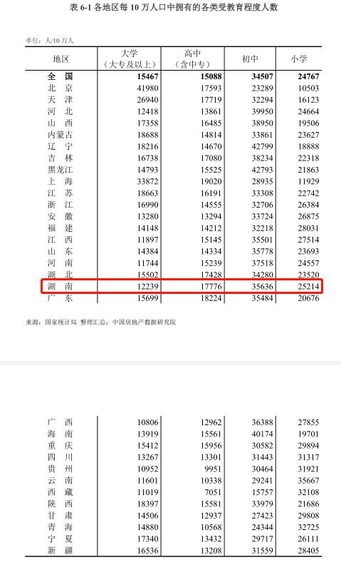 湖南常住人口_此地不仅常住人口湖南第一,是全国经济十强县,曾是著名的将军(2)