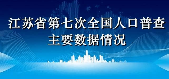 南京有多少人口_931万!南京人口数据正式出炉,前有狼,后有虎,要被反超了……